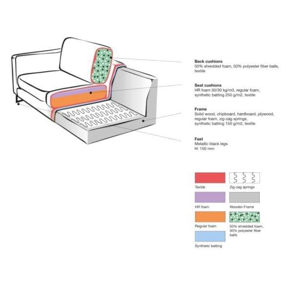 Hoekbank Arezzo - Antraciet - Microfiber - 2-Zits + Ottomane uit de Arezzo collectie van Label51 - Löwik Meubelen