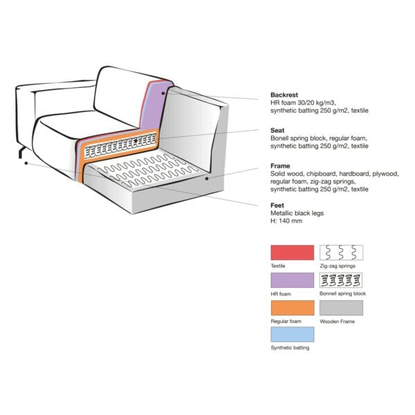 Bank Fano - Antraciet - Structure uit de Fano collectie van Label51 - Löwik Meubelen