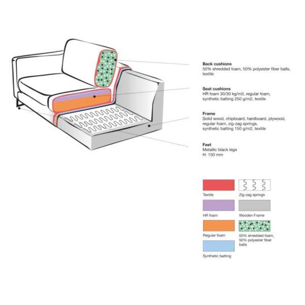 LABEL51 Hoekbank Arezzo - Antraciet - Microfiber - Ottomane + 2,5-Zits Antraciet Barstoel